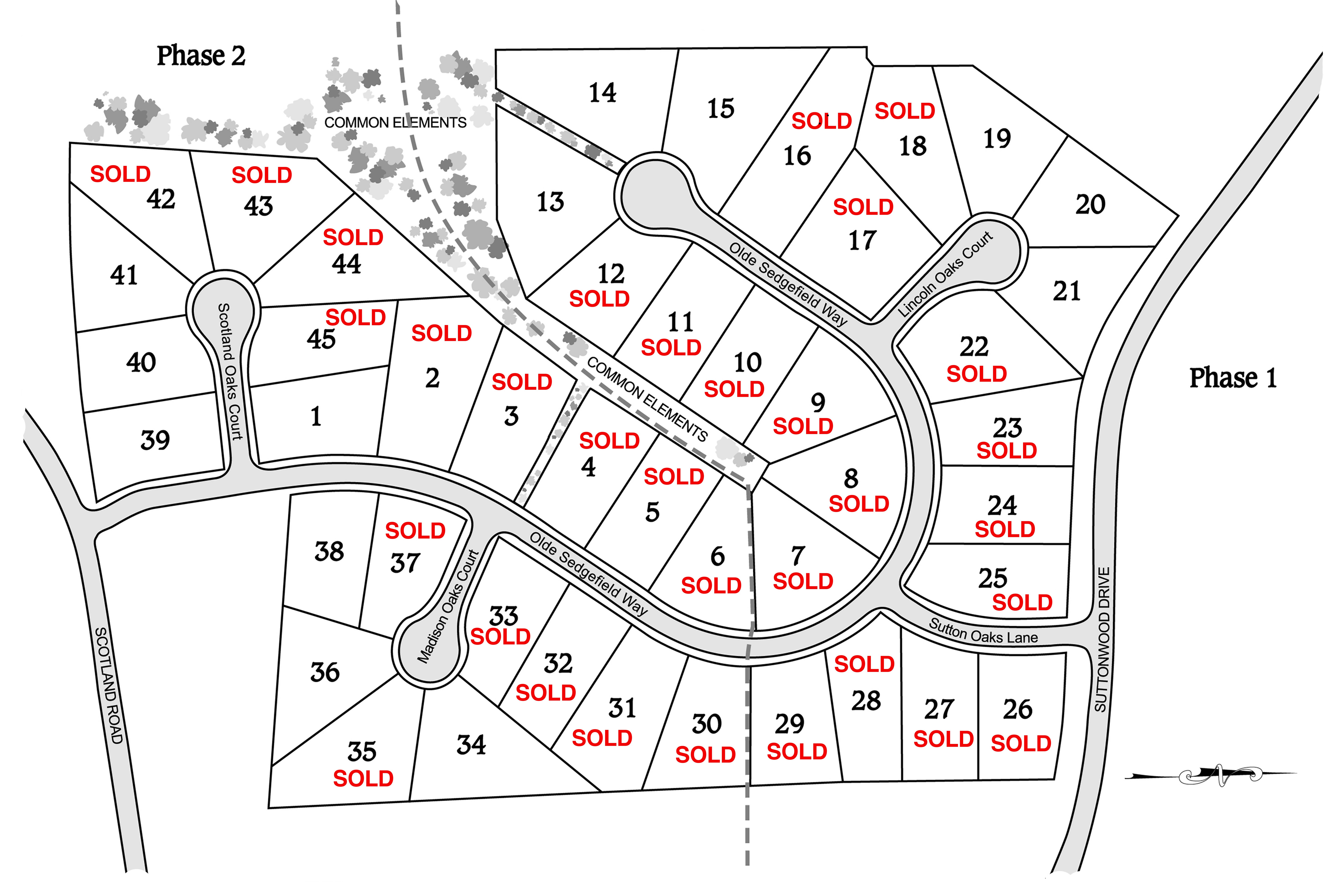 Available Home Lots Old Sedgewick